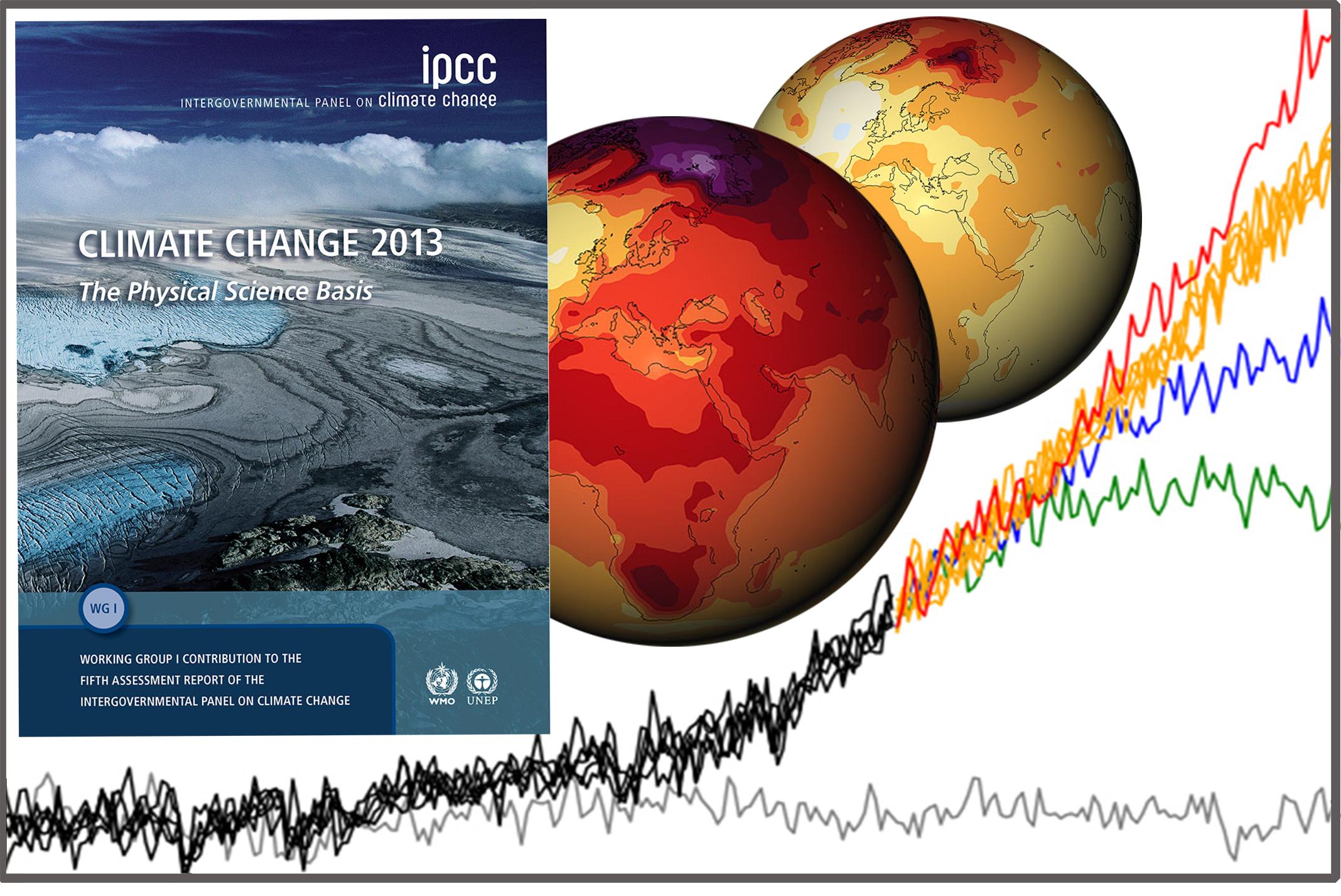 Klimasimulationen